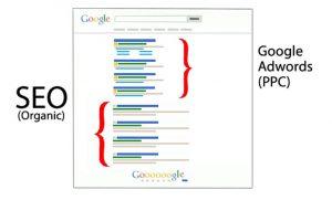 divulgacao-de-empresa-com-google-adwords-ou-otimizacao-seo-300x181